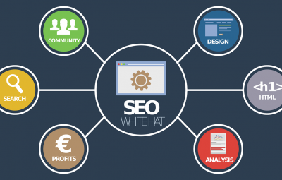 SEO can help your website get noticed