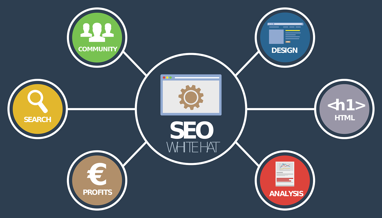 Attracting Website Visitors: Is SEO Your Only Option?